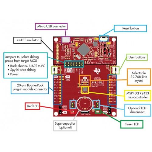 MSP430FR2433 LaunchPad Development Kit