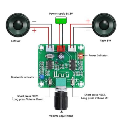 XH-A158 Bluetooth Power Amplifier Module With Volume Control